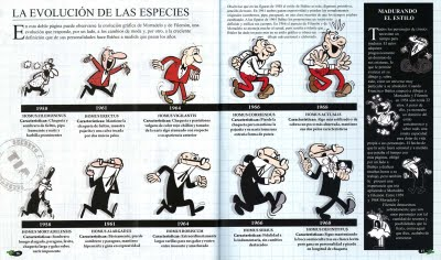 Evolucion Mortadelo y Filemon