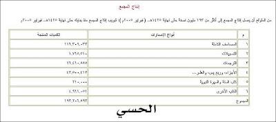 Kilang+Al Quran+%2810%29 Kilang Al Quran Dan Bagaimana Al Quran Dibuat?
