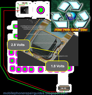 nokia e73 joystick jumper ways and tracks