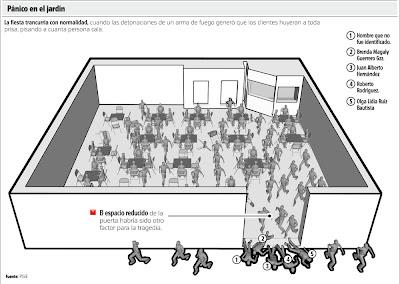 Blog escombrismo videos de la estampida en nuevo le n for Jardin cerveza expo guadalupe 2016