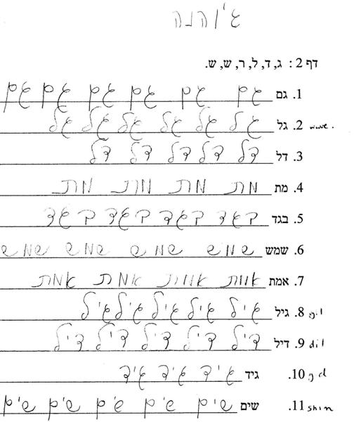 Write a name in hebrew letters