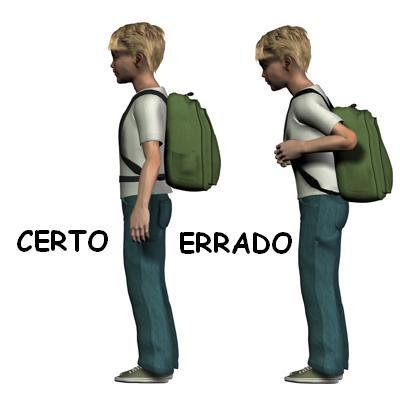 Resultado de imagem para posição mochila