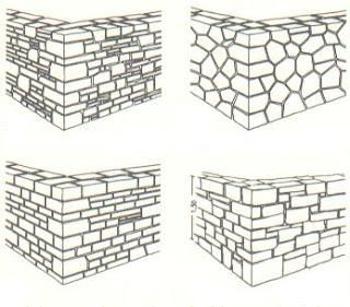 Portafolio virtual tecnologia informatica estructuras - Tipos de muros de piedra ...