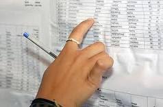 οικονομικοι απολογισμοί - δεικτες αξιολογησης