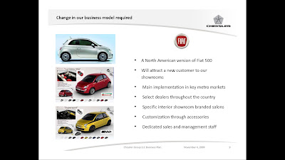 Fiat 500 USA: Where the Fiat 500 fits into Chrysler's 5 year plan :  fiat 500 abarth fiat500usa fiat 500c chrysler