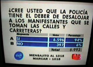 Honduran poll 7/31/09