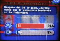 Honduran poll