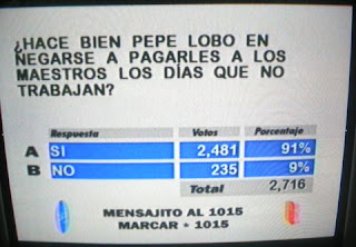 Honduran opinion poll