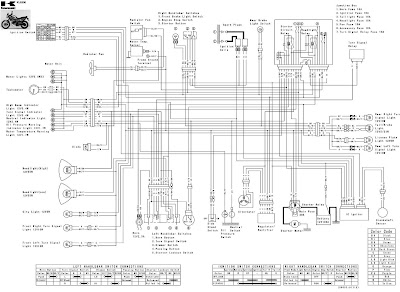 wiring diagram dual rcd consumer unit with Drz400 Wiring Diagram on Kingfisher Wiring Diagram together with Drz400 Wiring Diagram further Megaflo Wiring Diagram S Plan moreover Wiring Diagram For Motorcycle Hazard Lights likewise