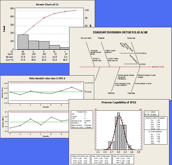 Jendela statistika statistic quality control statistics quality control sqc adalah metode statistik yang digunakan untuk mengendalikan dan meningkatkan proses pembuatan montgomery 1995 ccuart Image collections