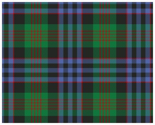 Scottish Tartan Walker Newlands