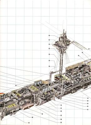 Anatomy of ship