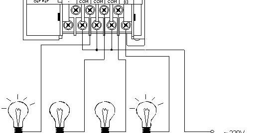 konfigurasi hardware output pada plc