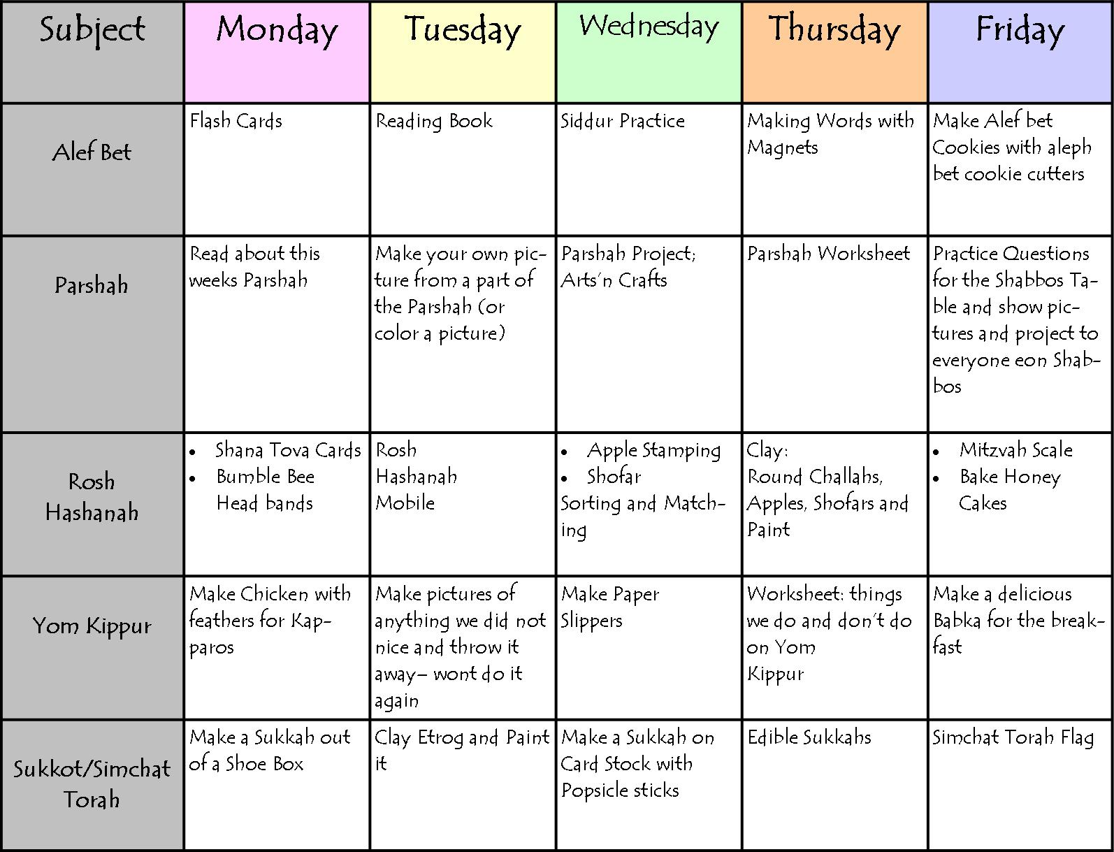 Here is our jewish studies weekly routine
