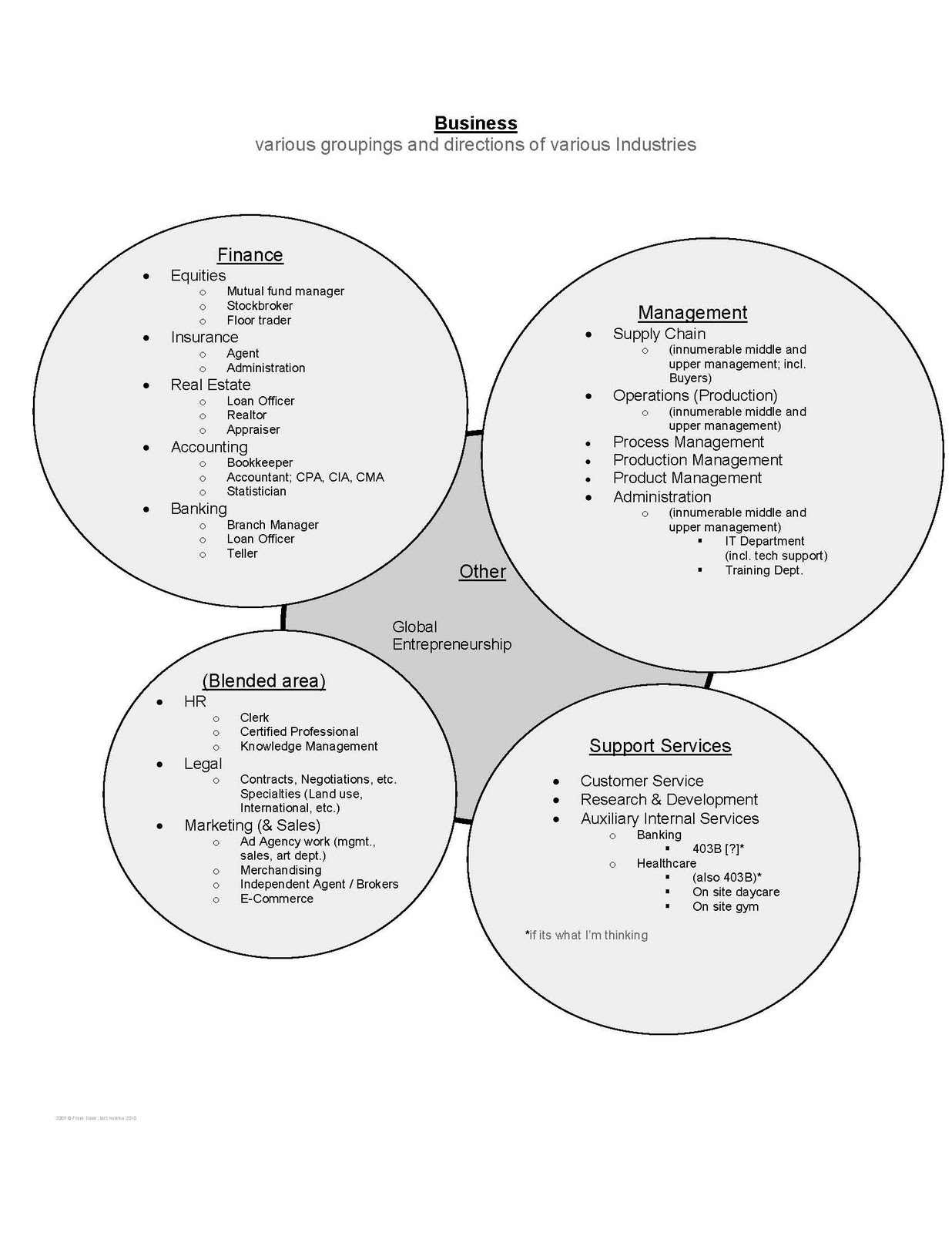 Resume toyota image 1