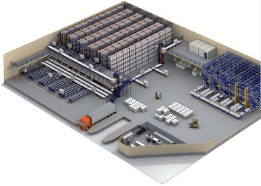 Definicion de Procesos Logisticos