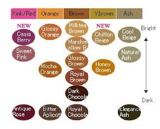 Penang Lens Liese Or Prettia Bubble Hair Color