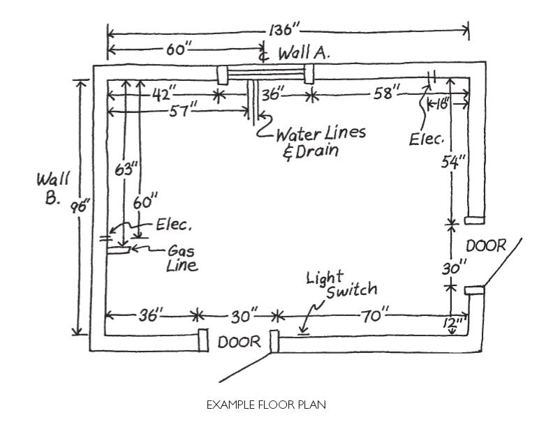 28 Kitchen Layout Planning Important Measurements Kitchen Layout Planning Important