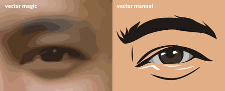 Vector magic VS manual vector