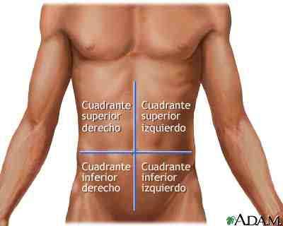 definicion de dolor abdominal: