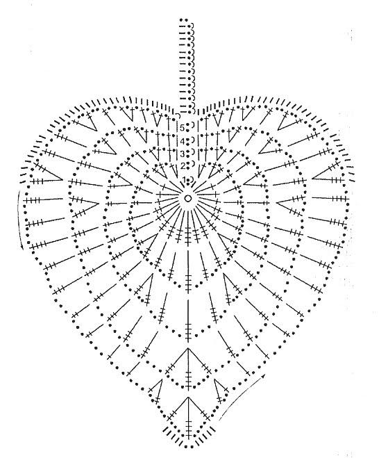 Esquemas a crochet para velas decorativas ~ Solountip.com
