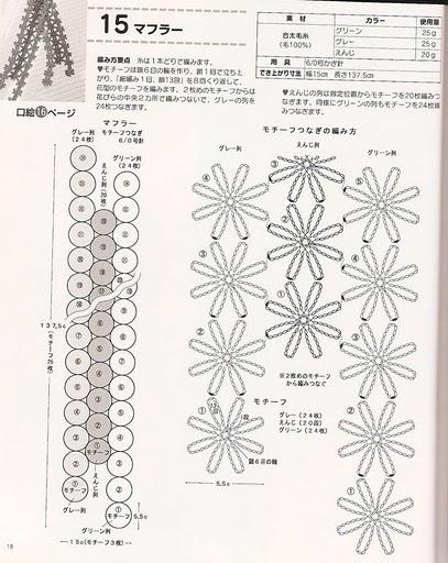 Patrones para tejer bonitas bufandas ~ Solountip.com