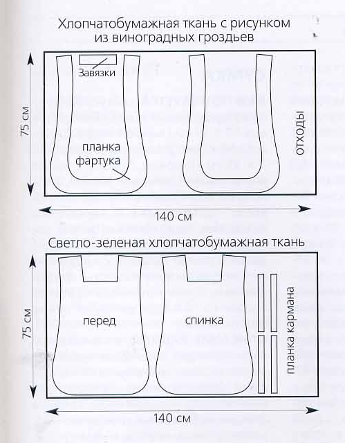 Moldes de delantales de cocina gratis imagui for Moldes de cocina
