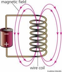 electroiman casero