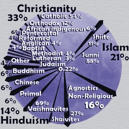 religious intolerance around the world Welcome to the website of the european platform against religious intolerance and discrimination (eprid)  religious intolerance and  around the world.