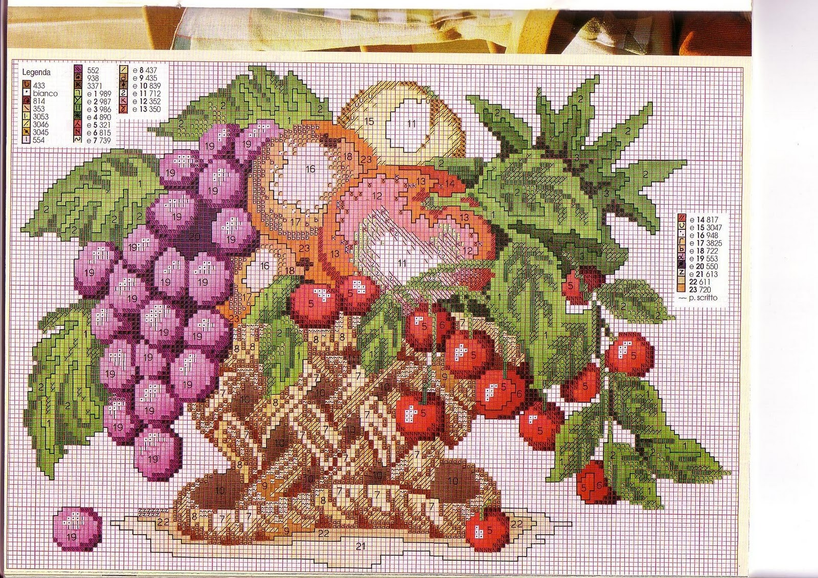 Схемы вышивки крестом натюрморты для кухни 34