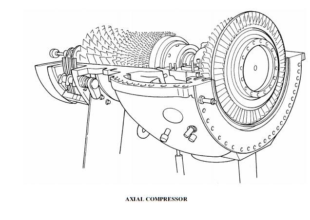 general electric turbine  axial compressor