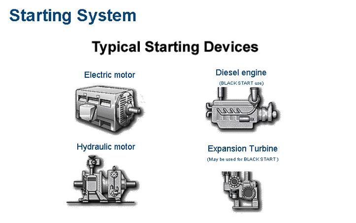 general electric turbine  starting system