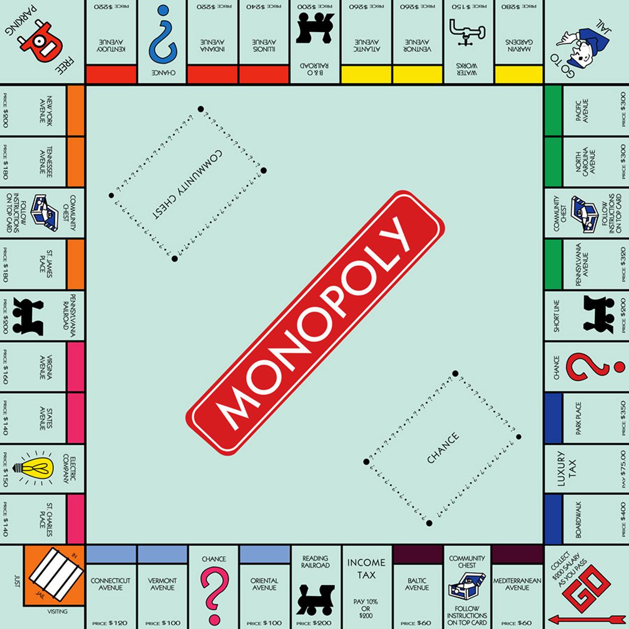 Railroads  Monopoly Wiki  FANDOM powered by Wikia