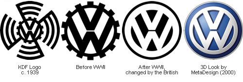Volkswagen Logo History