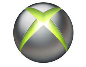 http://2.bp.blogspot.com/_7yB-eeGviiI/TUSEACyxVCI/AAAAAAAAIEA/H9HJc3WCC2s/s1600/Xbox_Logo4.jpg