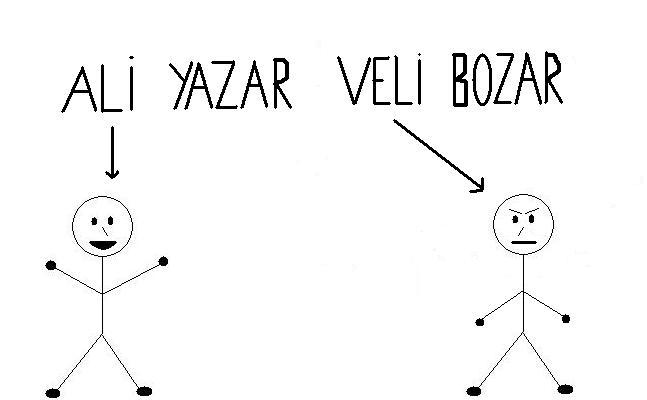 Ali Yazar Veli Bozar