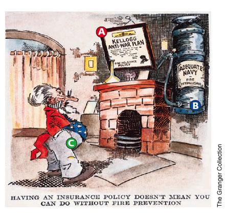 Kellogg briand pact cartoon