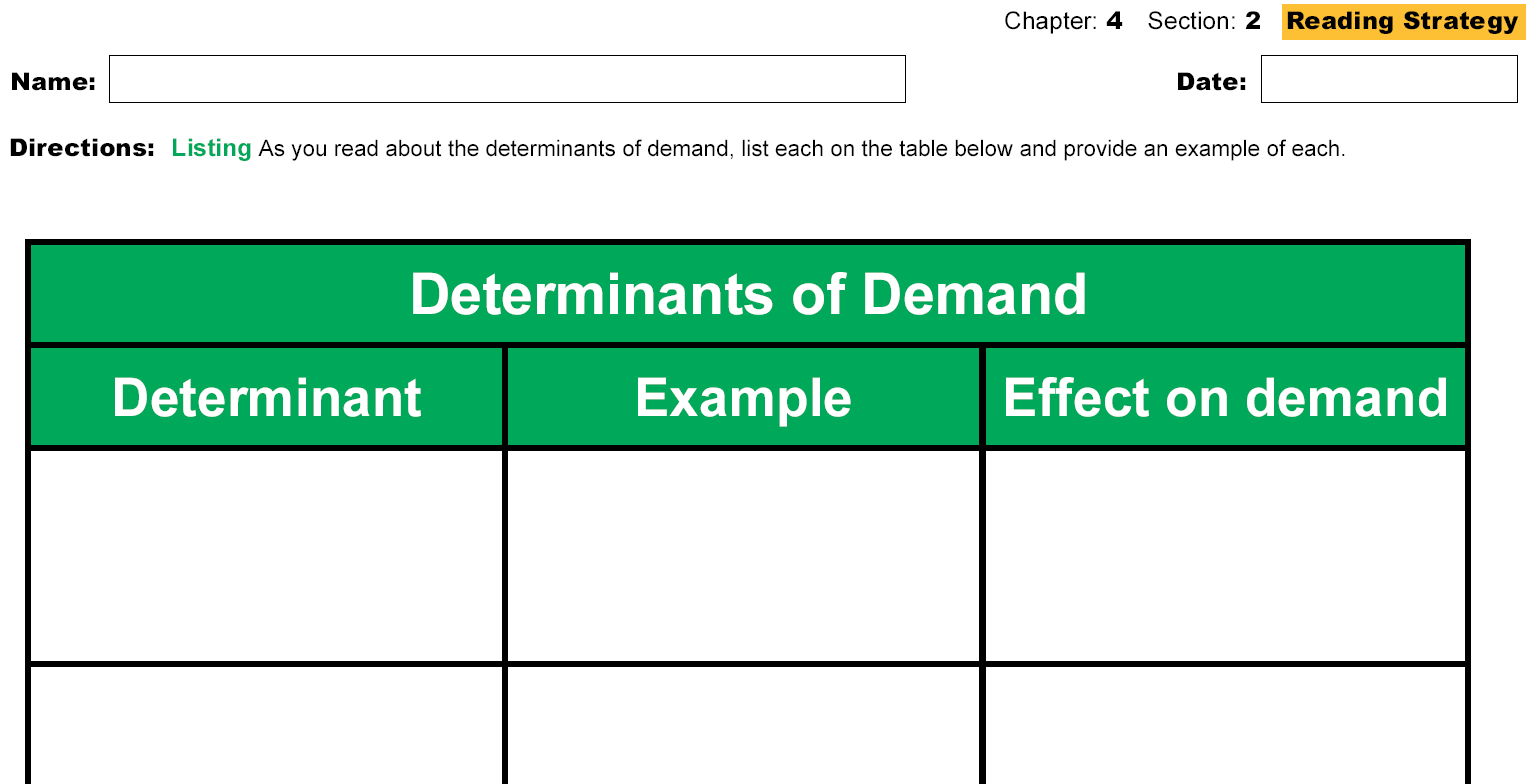 determinants of demand A free website that helps students learn economics concepts we focus on teaching simple microeconomics and macroeconomics lessons for example, how to calculate.