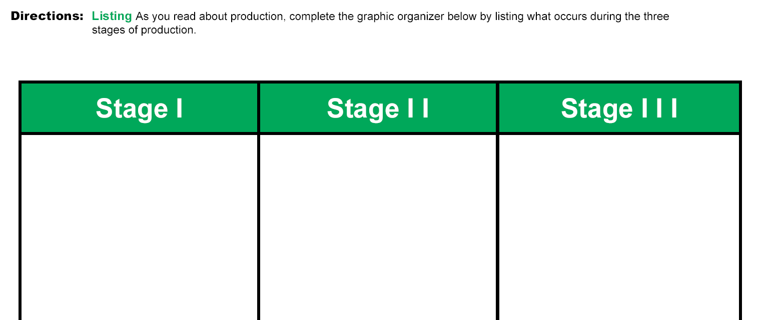 marginal cost and average relationship graphic organizer