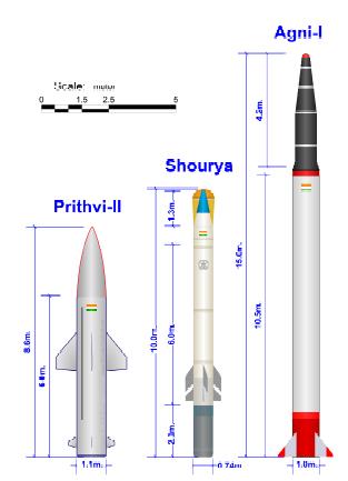 india made shourya missile and agni2 missile ballistic
