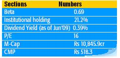 [Large+Cap+Growth+Stock+To+Buy+-+Mphasis.jpg]