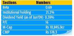 Large Cap Growth Stock To Buy - Mphasis