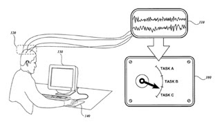 Visual describing Microsoft's mind reading patent
