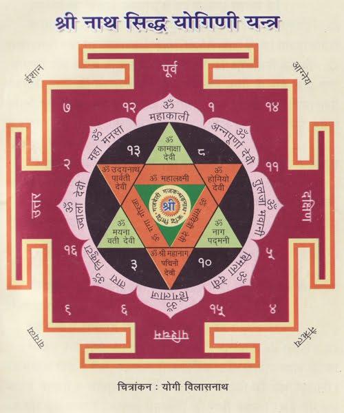 Shri Nath Sidha Yogini Yantra