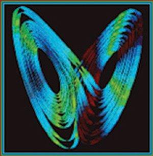 http://2.bp.blogspot.com/_87wR1-pBcPs/TVG5Wb0p5BI/AAAAAAAAAEo/9QG4TlPROoE/s1600/butterfly%255B1%255D.jpg