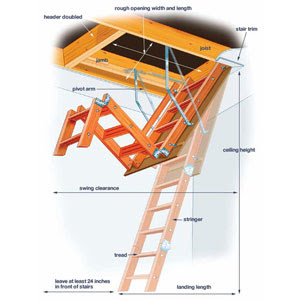Attic Ladder Replacement Parts Joy Studio Design Gallery