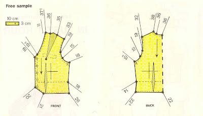 Золотая выкройка своими руками