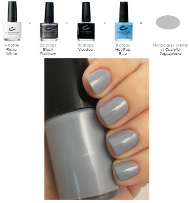 cnd nyfw nordic grey creme recipe costello tagliapietra The Nail Files   Behind the Scenes at NYFW with CND   Part 3