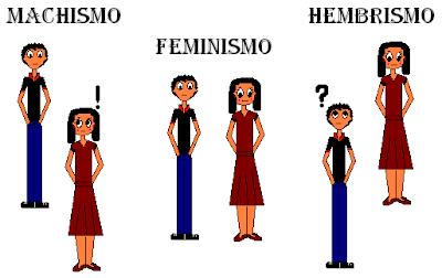 ¿Lo contrario del machismo?