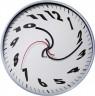 The IT Market Clock